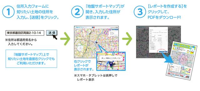 地盤サポートマップ for u